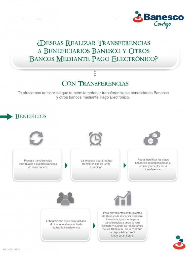 ¿Deseas realizar transferencias a beneficiarios Banesco y otros bancos mediante Pago Electrónico?