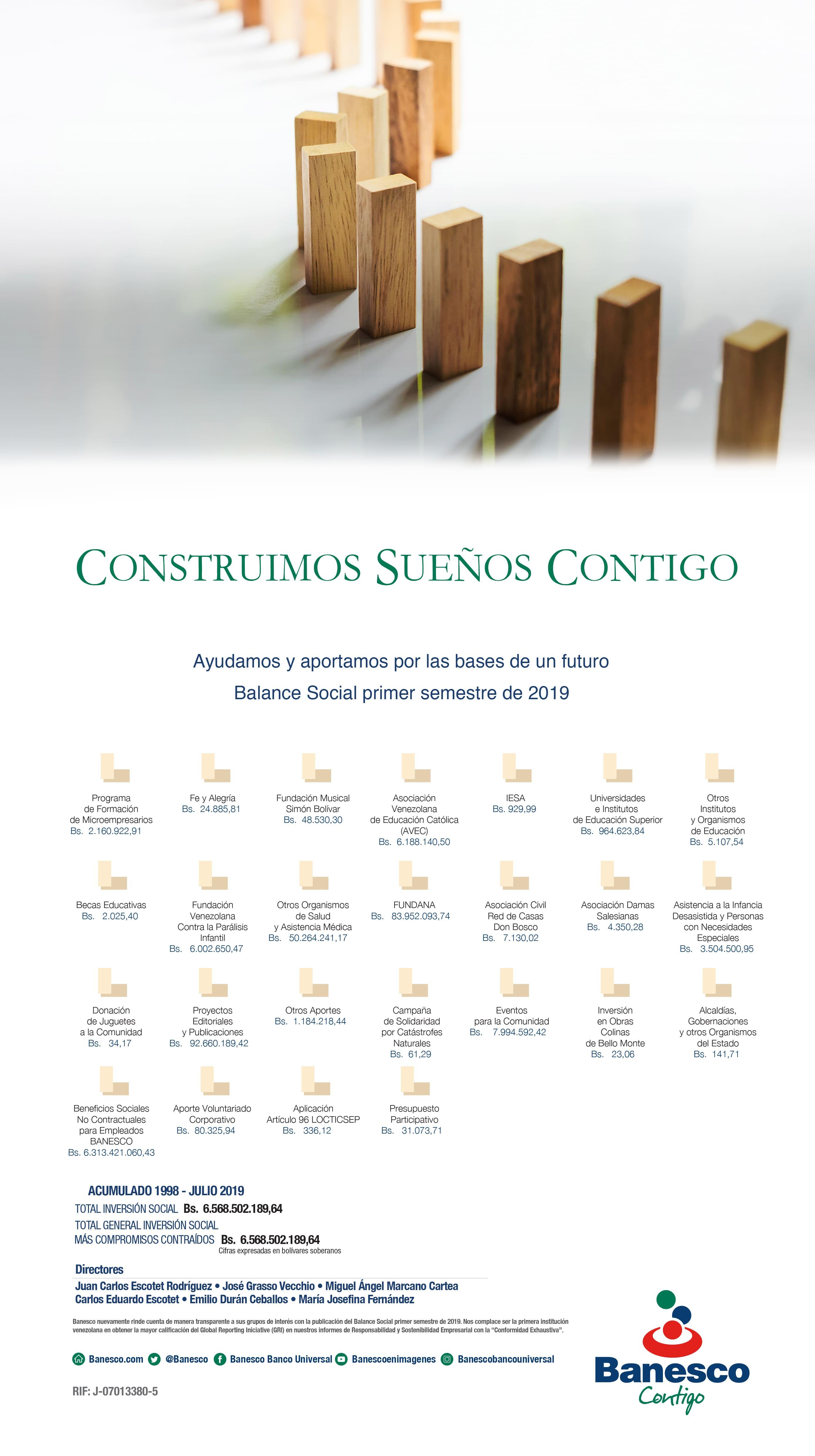 Balance Social Banesco (Primer Semestre 2019)