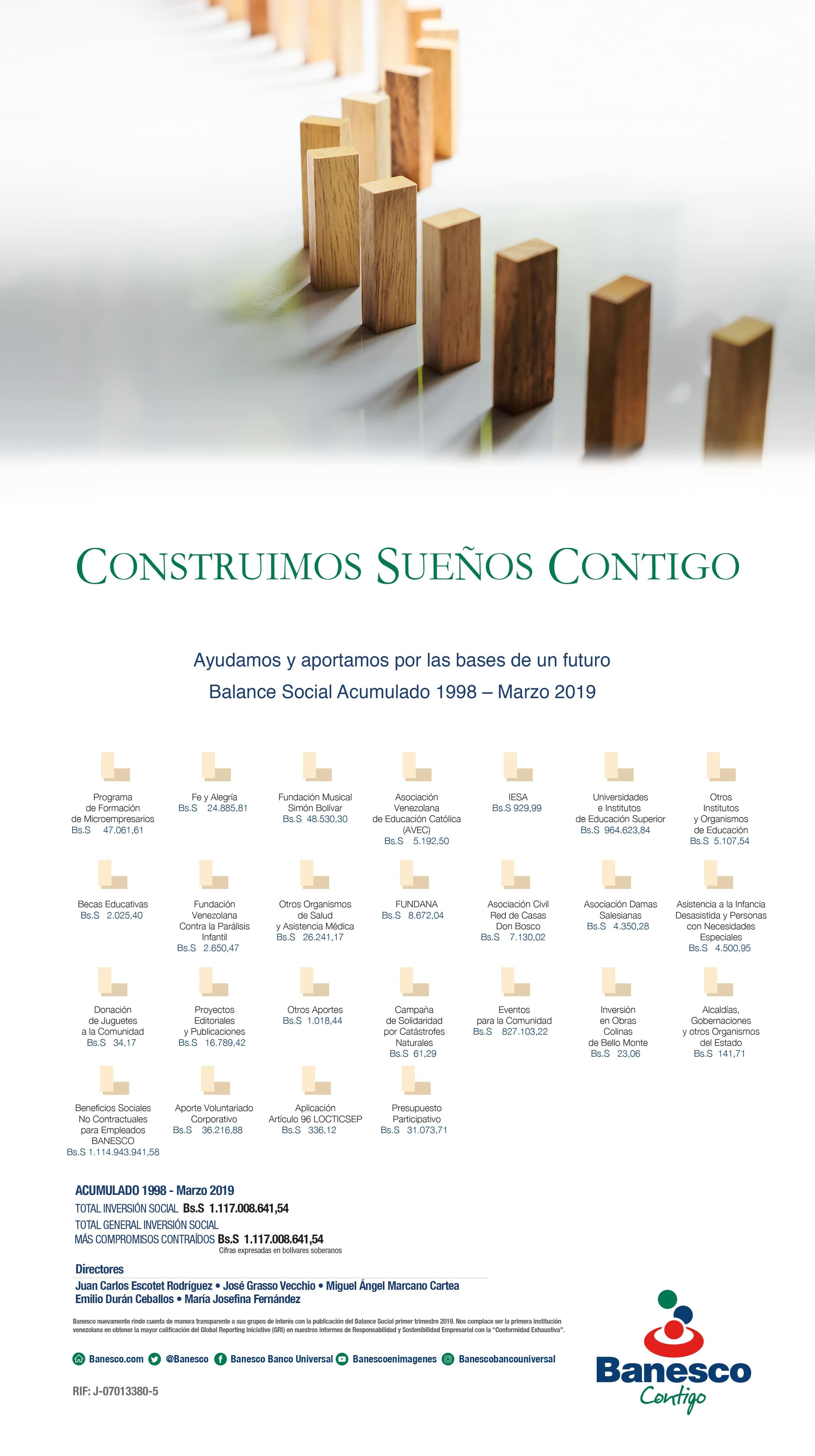 Balance Social Banesco (Marzo 2019)