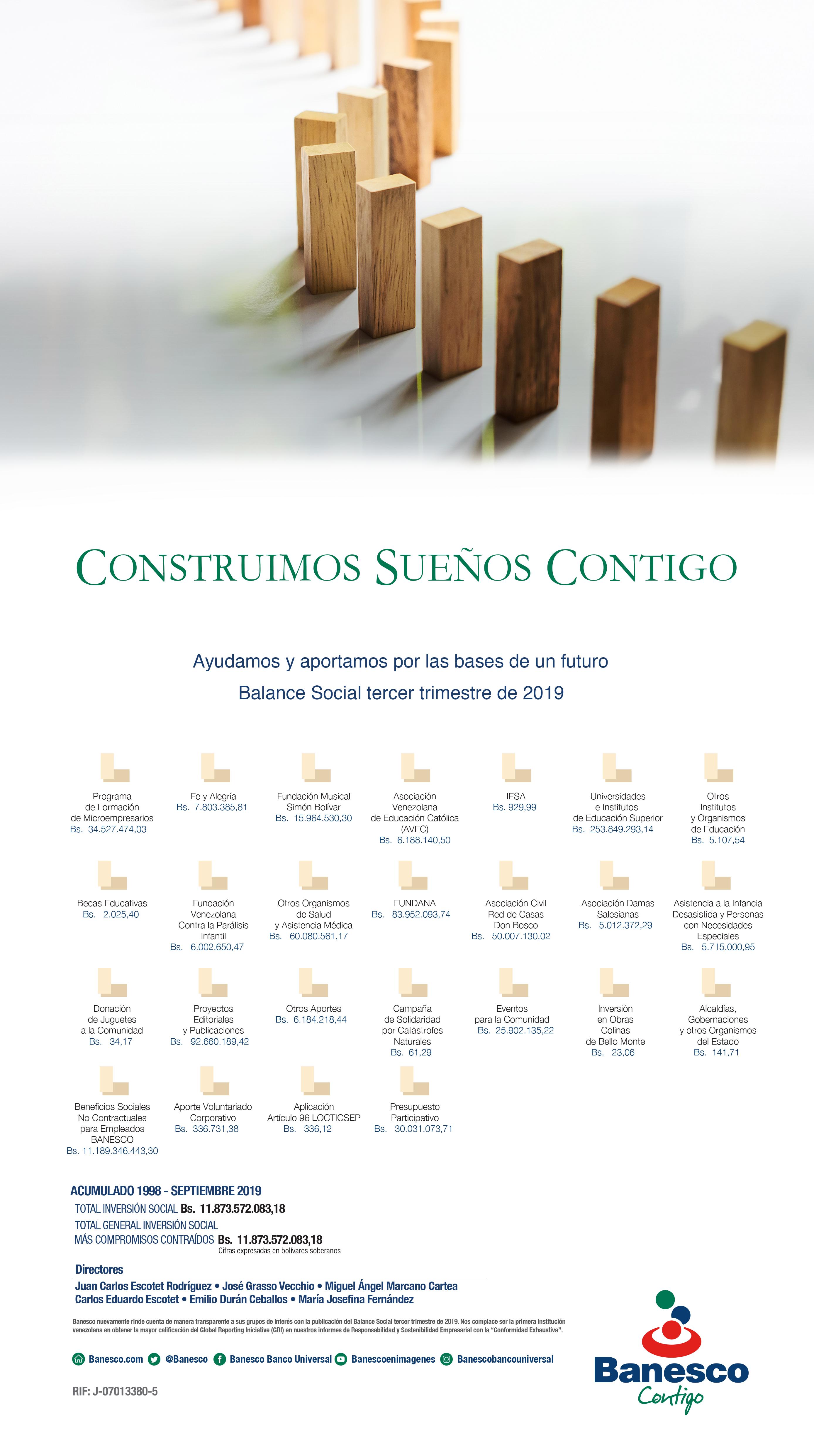 Balance Social Banesco (Acumulado a septiembre de 2019)