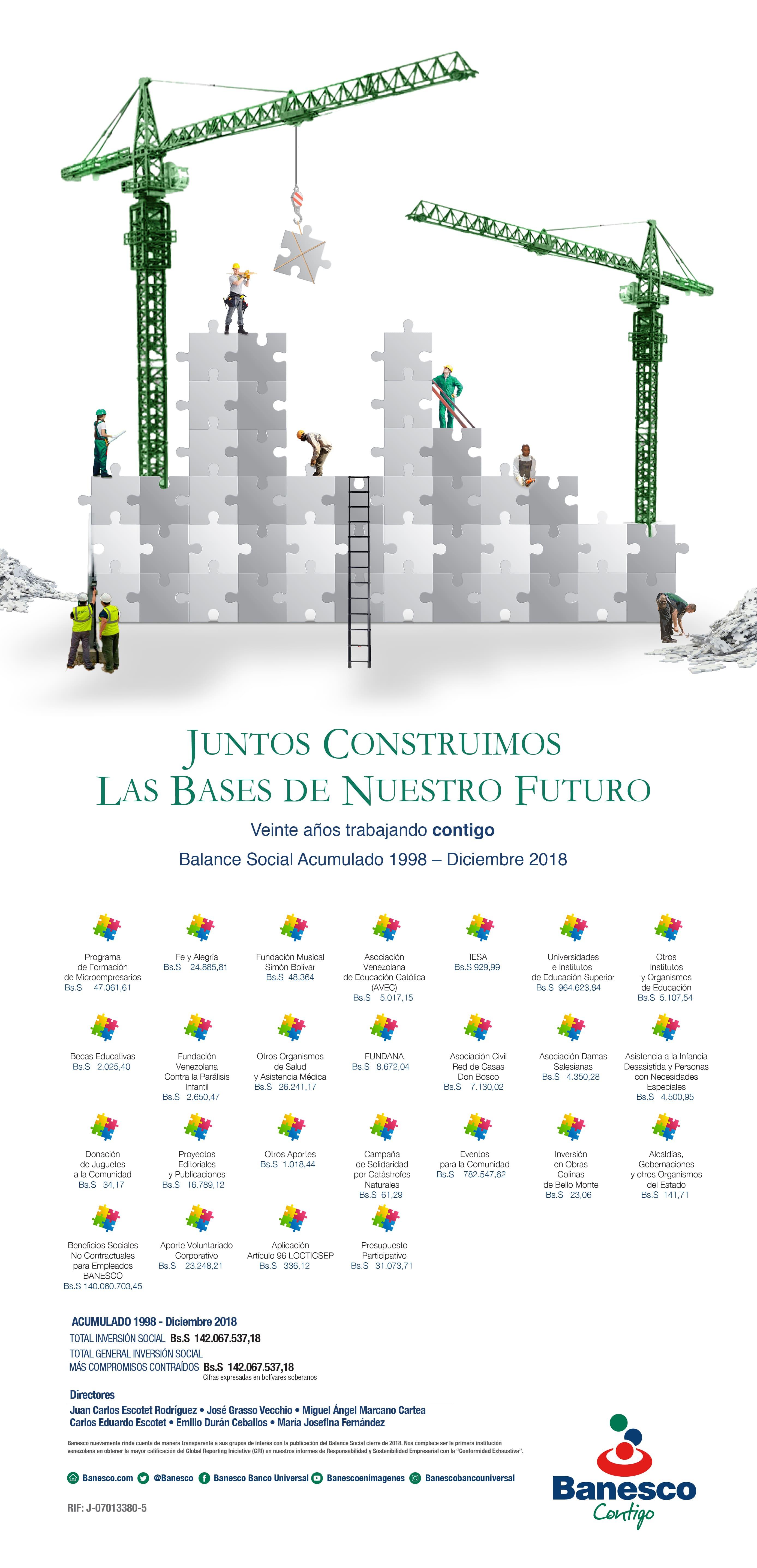 Balance Social Banesco (Diciembre 2018)
